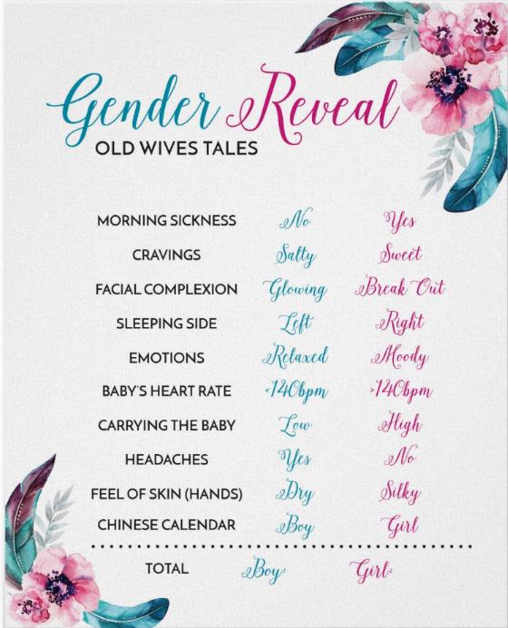 Old Wives Tale Sign Gender Reveal Zazzle Com In 2021 Baby Name Reveal Baby Gender Reveal Baby Shower Gender Reveal