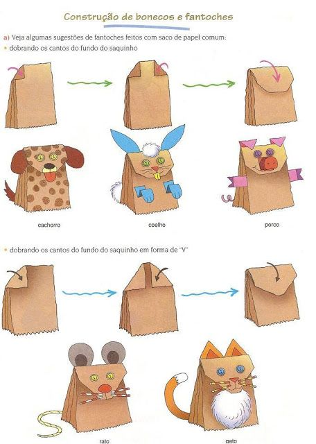 El Arte De Educar Como Hacer Marionetas Con Bolsas De Papel Como Hacer Marionetas Títeres De Bolsas De Papel Manualidades Con Bolsas De Papel