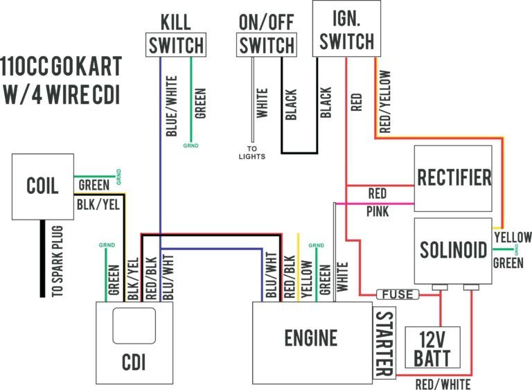 Gy6 Wiring Diagram Lovely Excellent 4 Pin Cdi Ideas For: Go Kart Wiring Diagram At Executivepassage.co