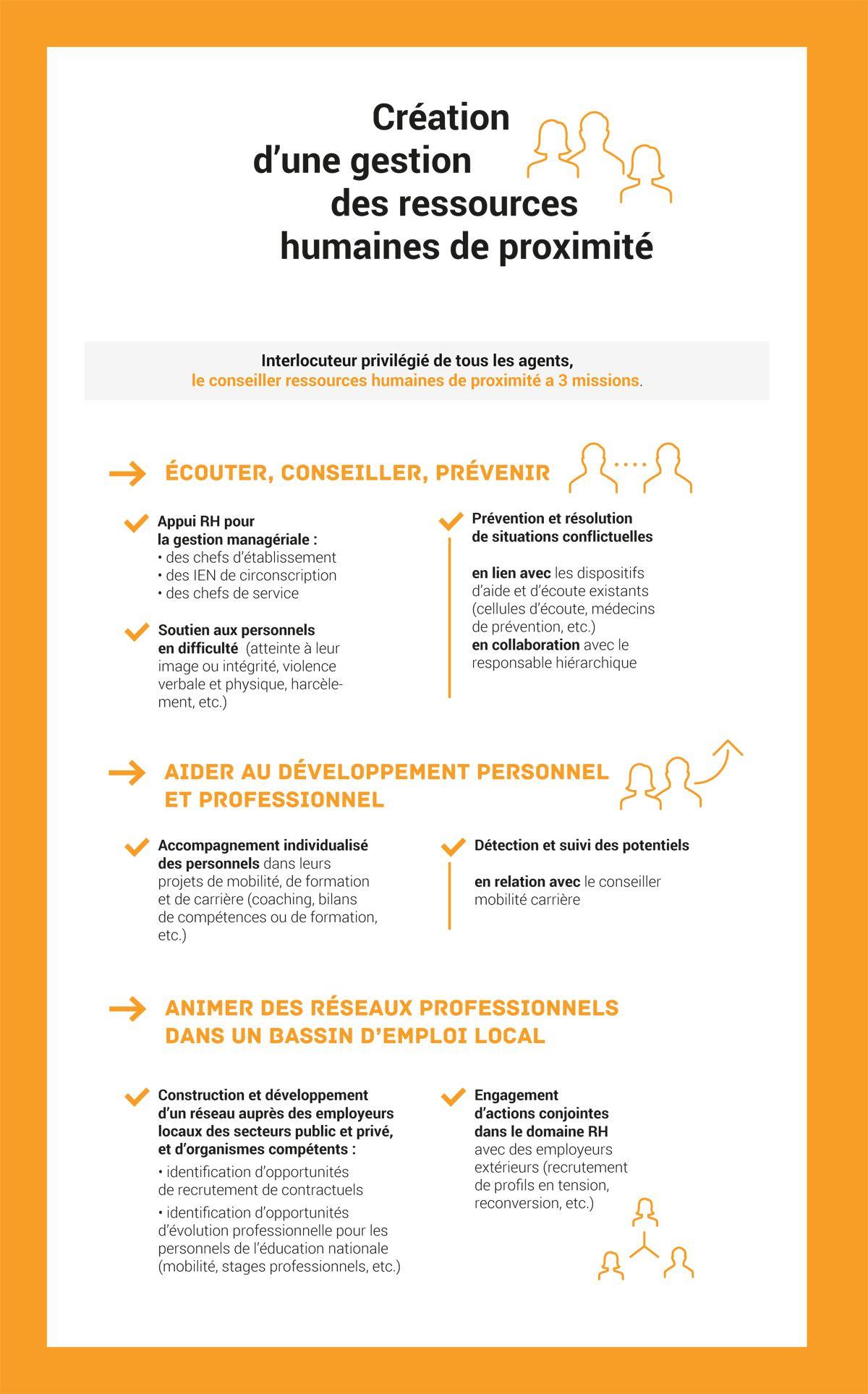 Emploi Et Handicap Mieux Accompagner La Personne En Situation De Handicap Gestion Des Ressources Humaines Ressources Humaines Gestion