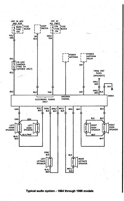 Diagram of standard wiring for radios in 1984-1996 Jeeps