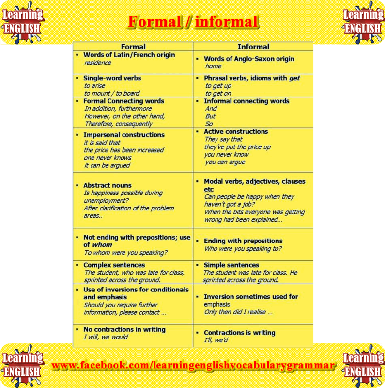 Formal / informal Writing expressions, Informal words