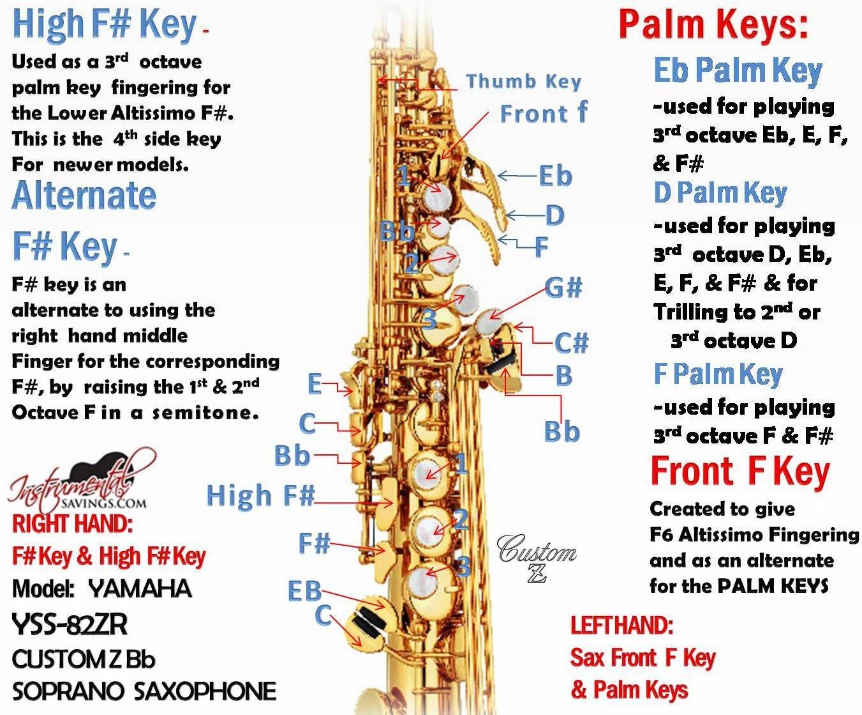 fingerings soprano sax - Google Search | Saxophones