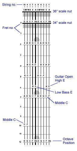 Deep Matched Reciprocal  - Instruments and Tunings