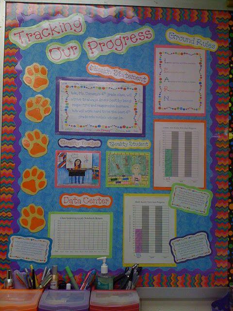 Data Tracking Bulletin Board