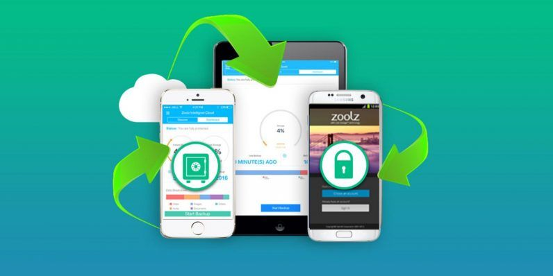 Get A 1tb Of Zoolz Cloud Backup Right Now Cheaper Than Dropbox Clouds Storage Solutions Cloud Based