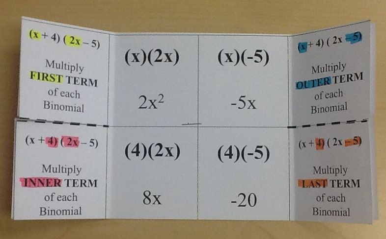 Foil Foldable For Multiplying Binomials Inside Example Algebra Interactive Notebooks Studying Math Teaching Math