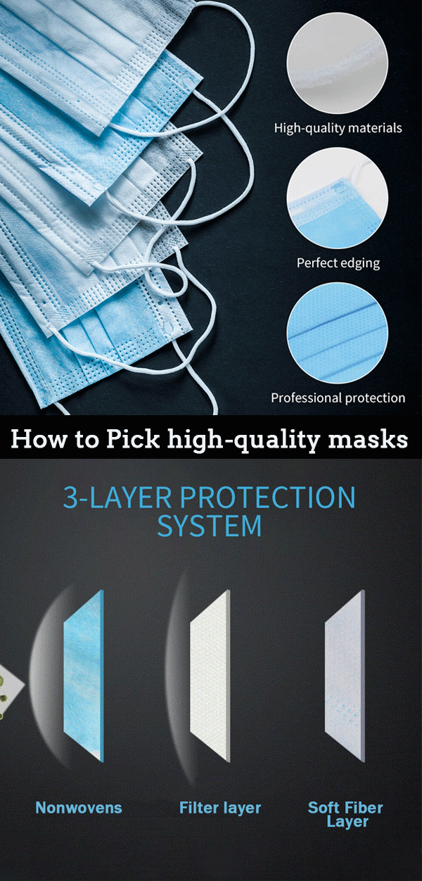 3 Layers Masks Non-woven Disposable Face Masks 50 PCS Filter Bacteria Face Masks Set