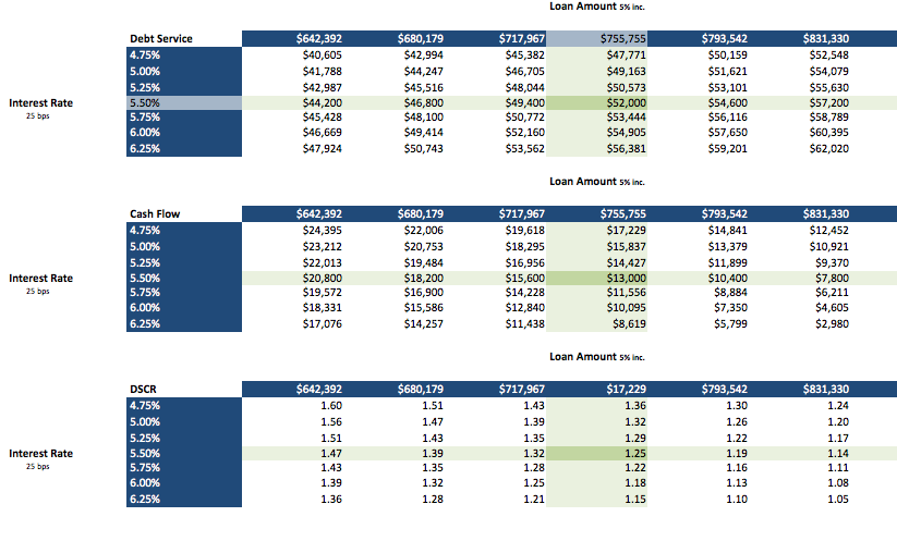 10 Free Real Estate Spreadsheets Real Estate Finance Real
