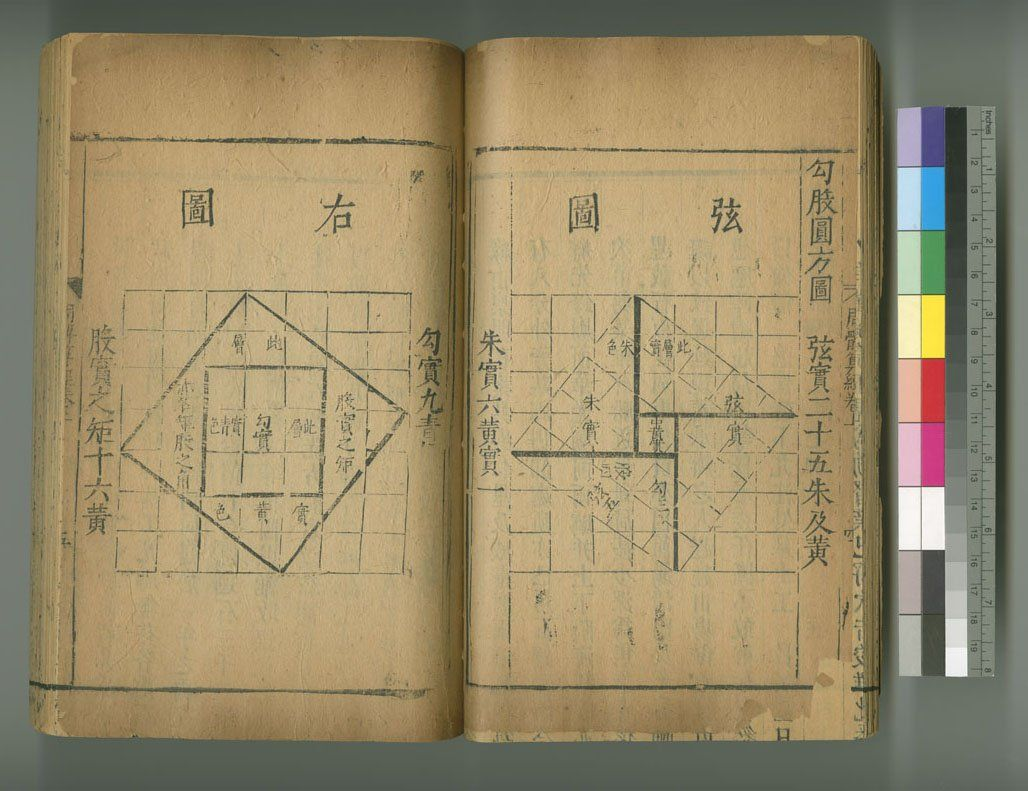 Chinese Pythagorean Theorem proof in a 1603 copy