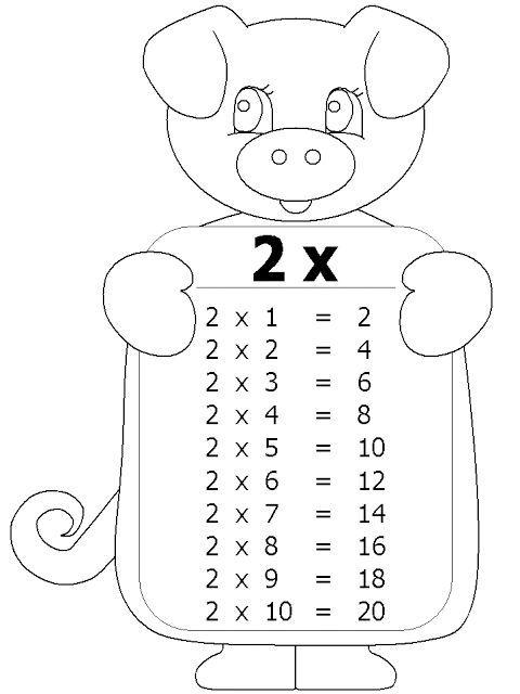 Carpimtablosu Matematik Matematikboyama 2 Sinif Matematik Matematik Temel Matematik