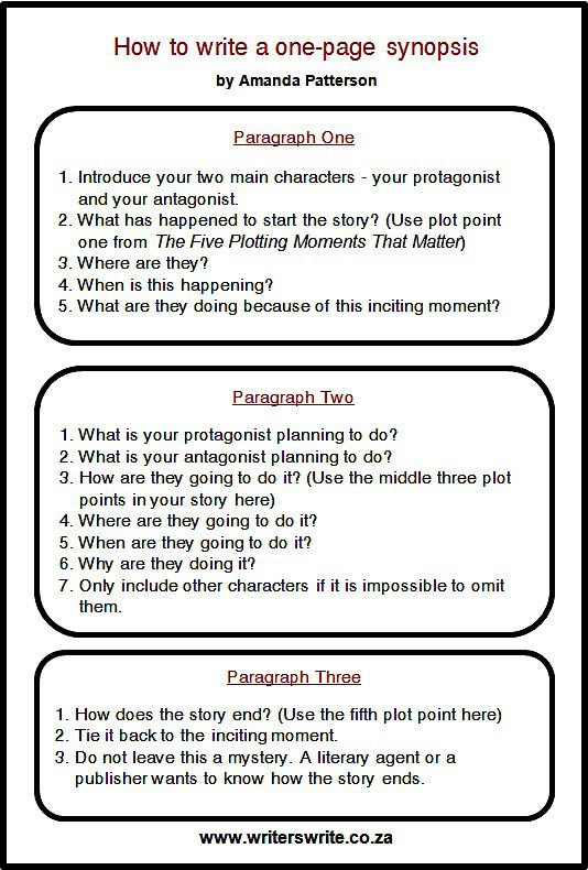 How to write a one page synopsis write a query letter infographics mediumhowtowriteaone pagesynopsisbyamandapatterson spiritdancerdesigns Image collections