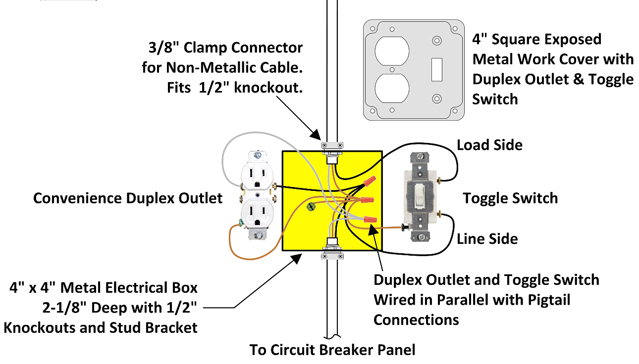 Wiring Diagrams Plug Diagram New Outlet Wiring Electrical Switch Wiring Metal Electrical Box