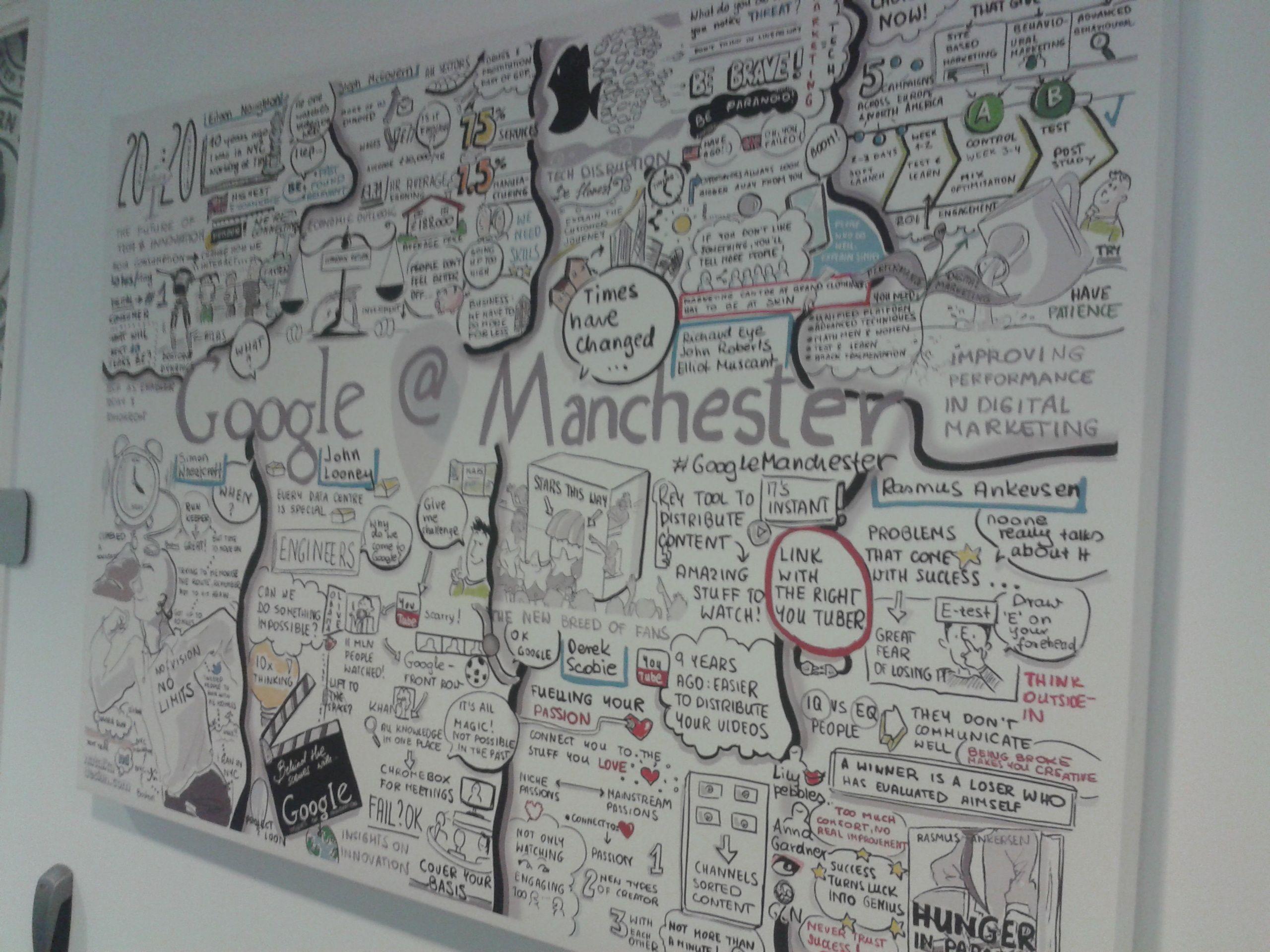Google Manchester