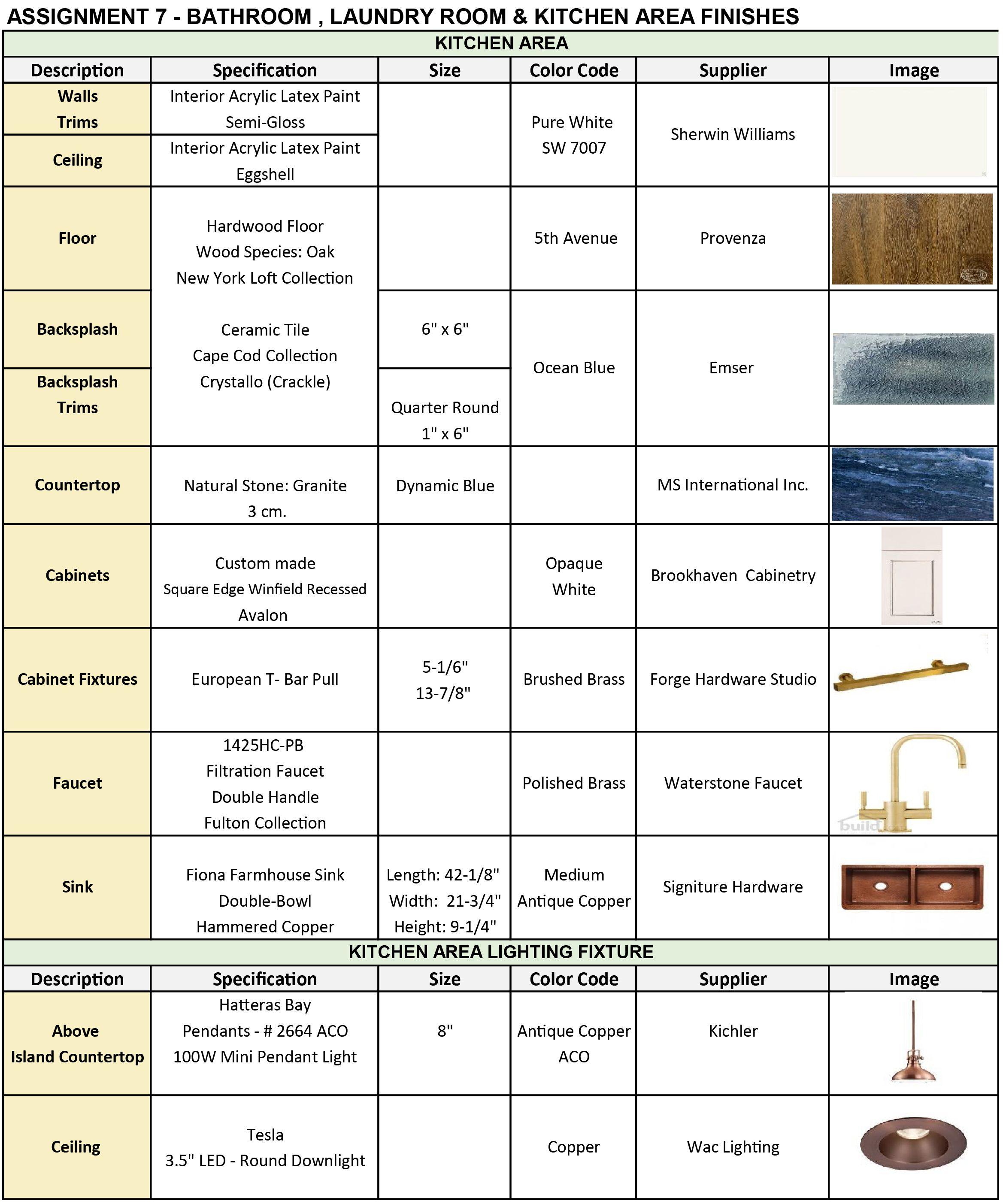 Assignment 7 Finishes Schedule 1 Interior Design Institute