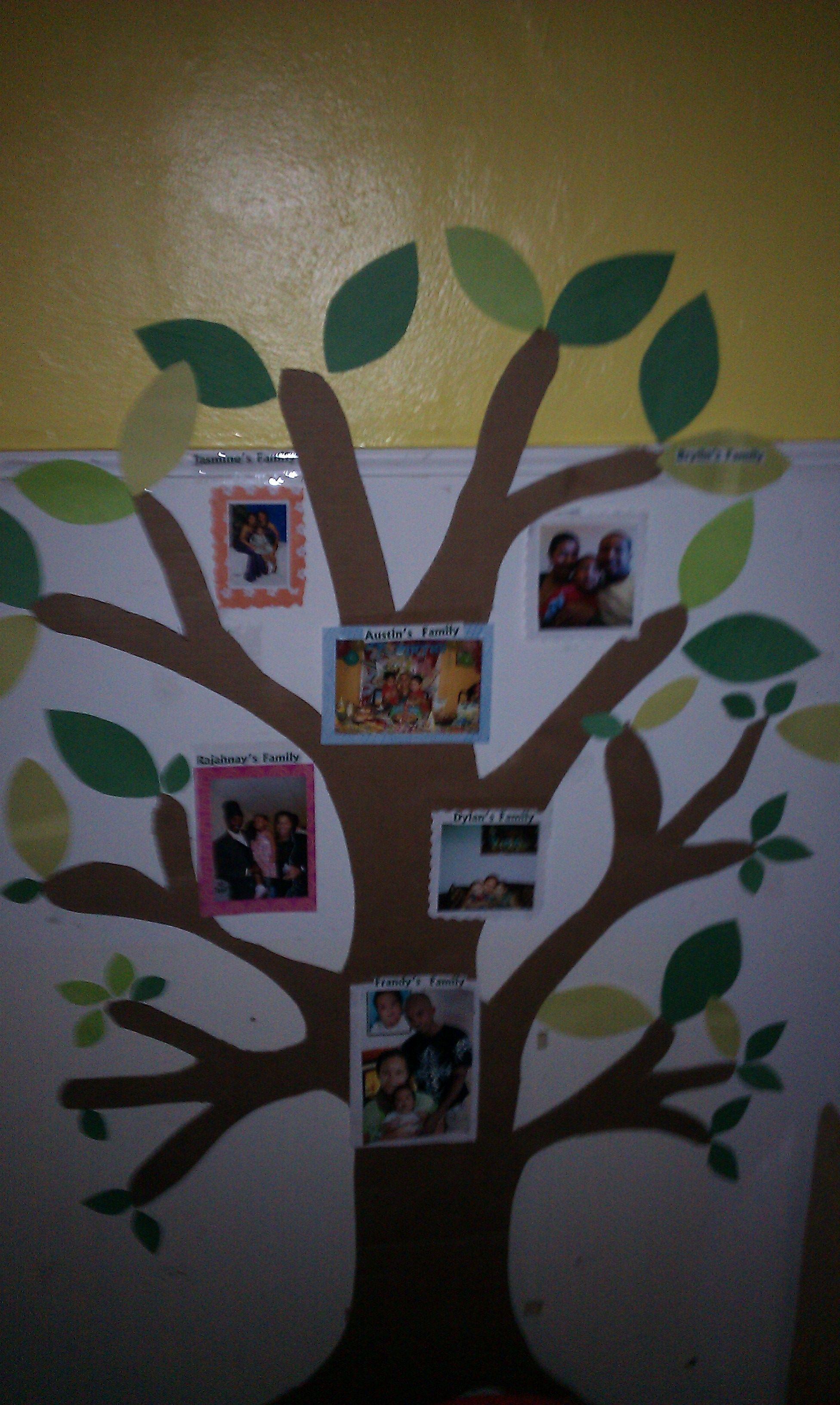 Family Tree On The Classroom Classroom Family Tree Family Tree