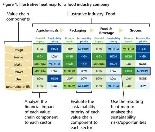 essay on sustainable food production Task 1 investigation into sustainable food practices task 1 investigation into sustainable food practices by  sustainable food production   essay sample .