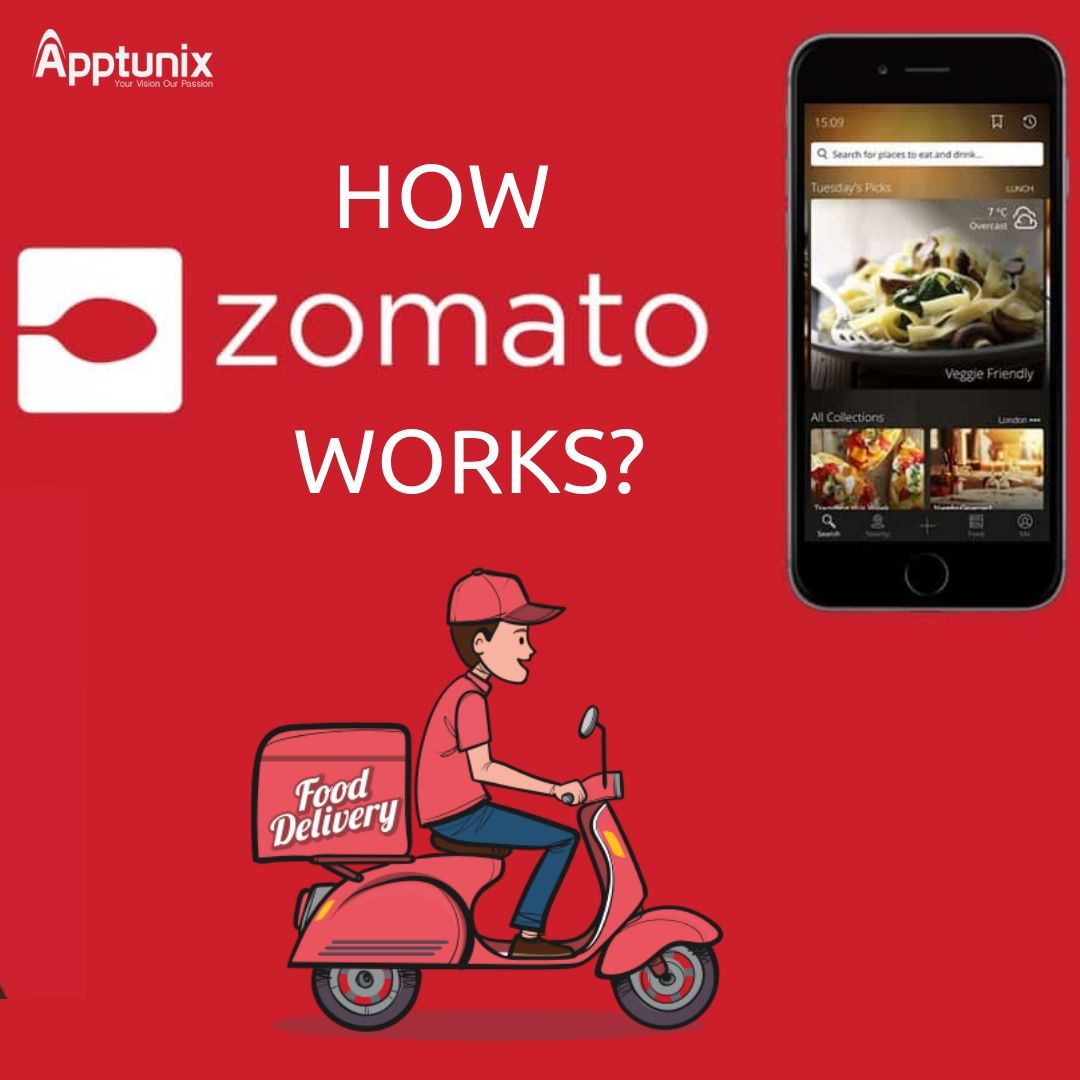 How Zomato Works Online Food Deliver App Business Model