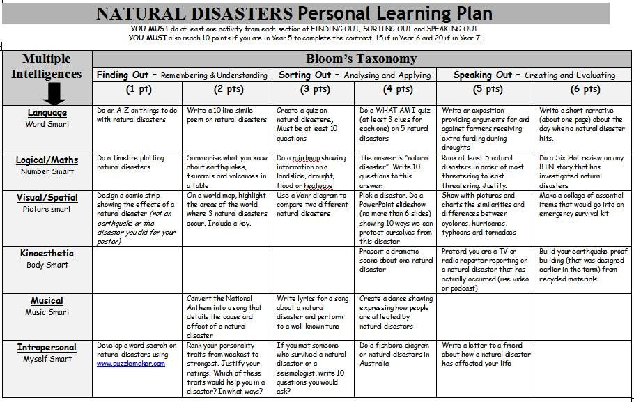 Natural Disasters Personal Learning Plan A Gardner\u0027s Multiple