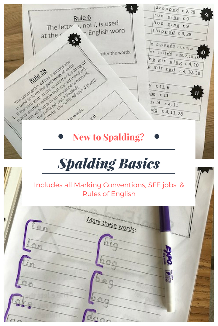 Great For Parents Students New To Spalding Curriculum Or Those Struggling To Understand Marking Conventions All 5 Jobs Of Silent English Words Spalding Words [ 1102 x 735 Pixel ]