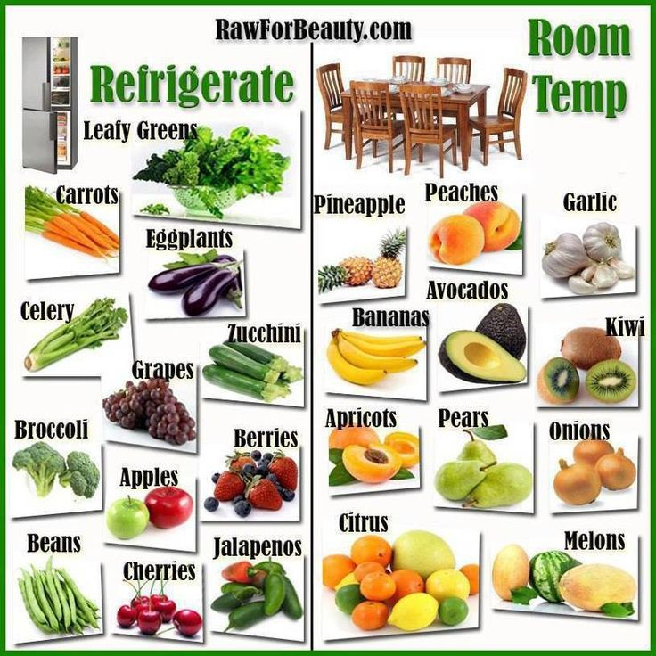 Rangement Fruits Et Légumes: Fruit And Vegetable Storage Chart