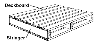 Image Result For Skid Pallets
