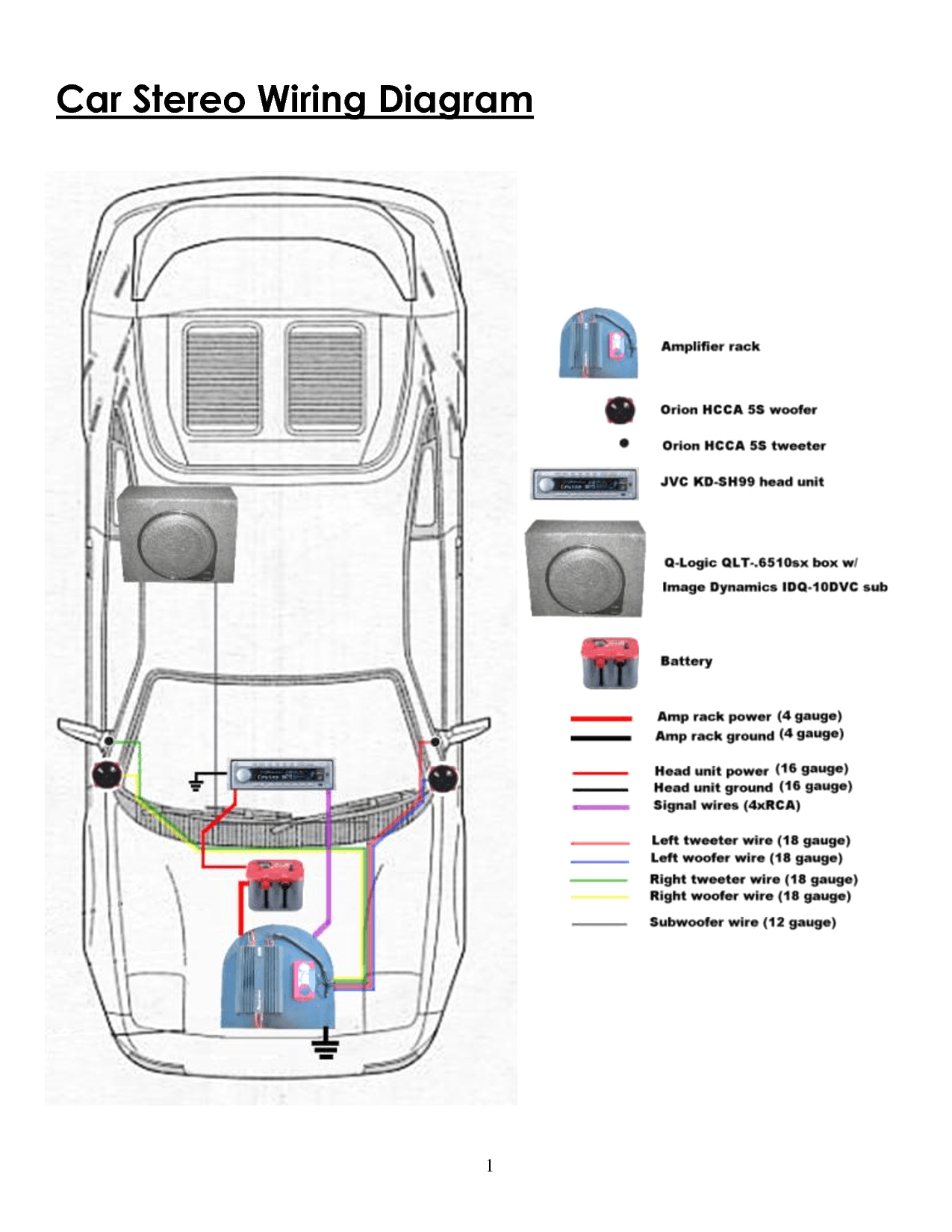 Wiring Diagram For A Car Stereo Amp And Subwoofer