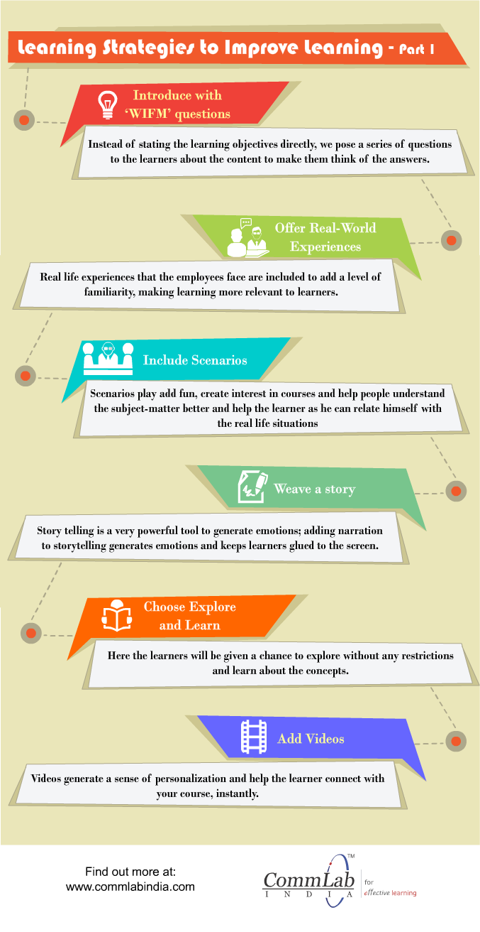 E Learning Design Creating Excellent Experience Infographic Elearning Instructional Essay About Online