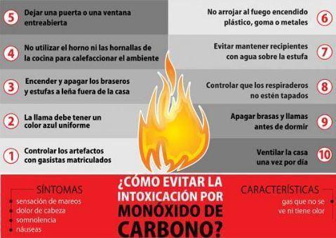 #Ponen énfasis en la prevención de los accidentes con monóxido de carbono - Central de Noticias: Central de Noticias Ponen énfasis en la…