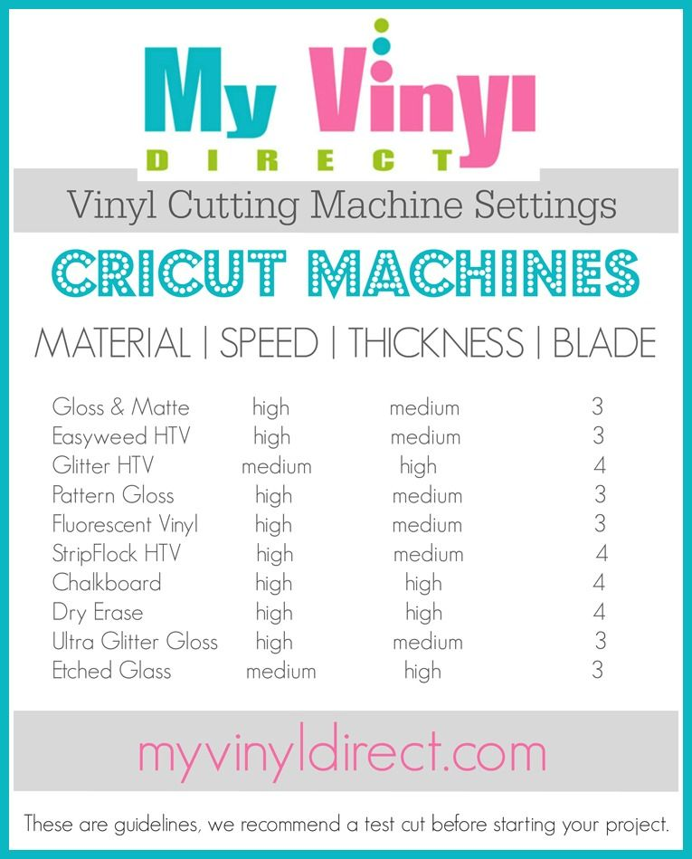 myvinyldirect vinyl cutting machine settings cricutjpg - Cricut Vinyl Colors