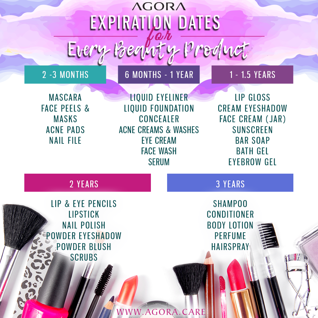 When does your makeup expire? Soap face wash, Too faced