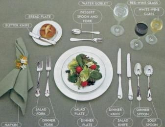 How To Set A Table Properly | Delicious Food Recipes: FORMAL TABLE ...
