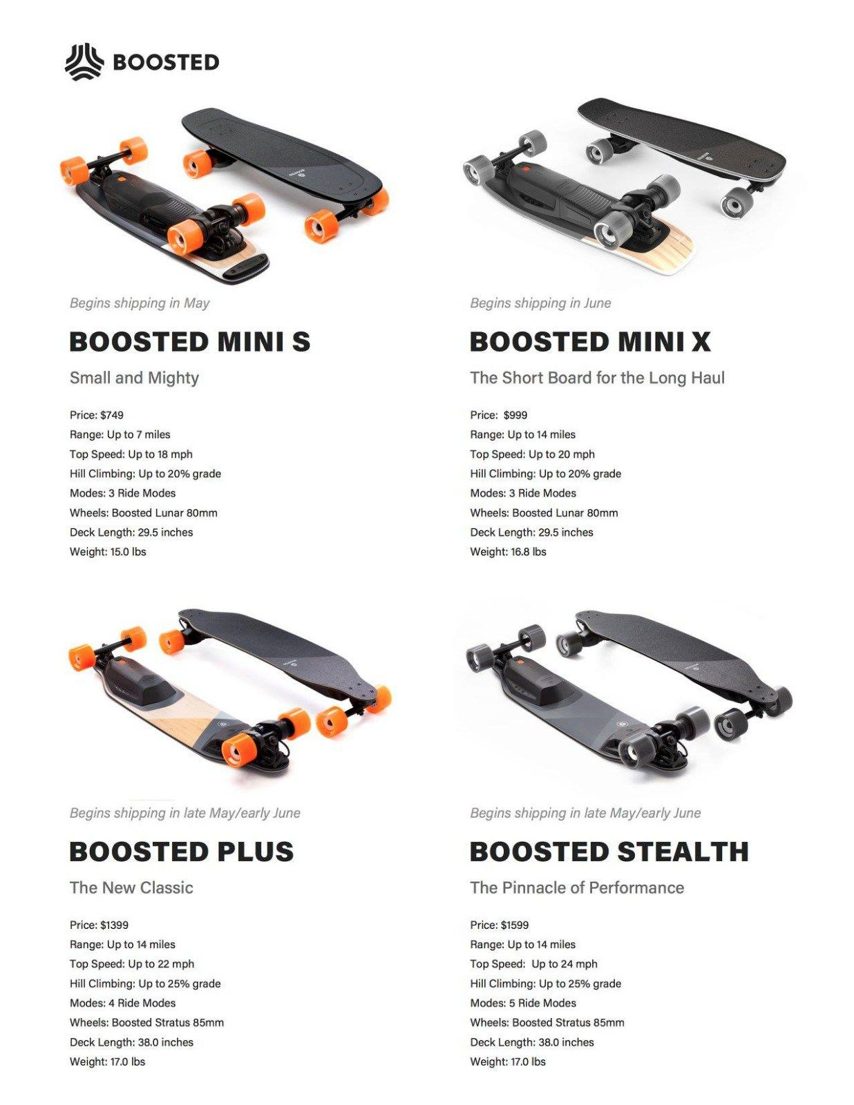 Boosted Board Mini S X Are Small And Mighty Trendy Gadget Review Mini Boosting Electric Transportation