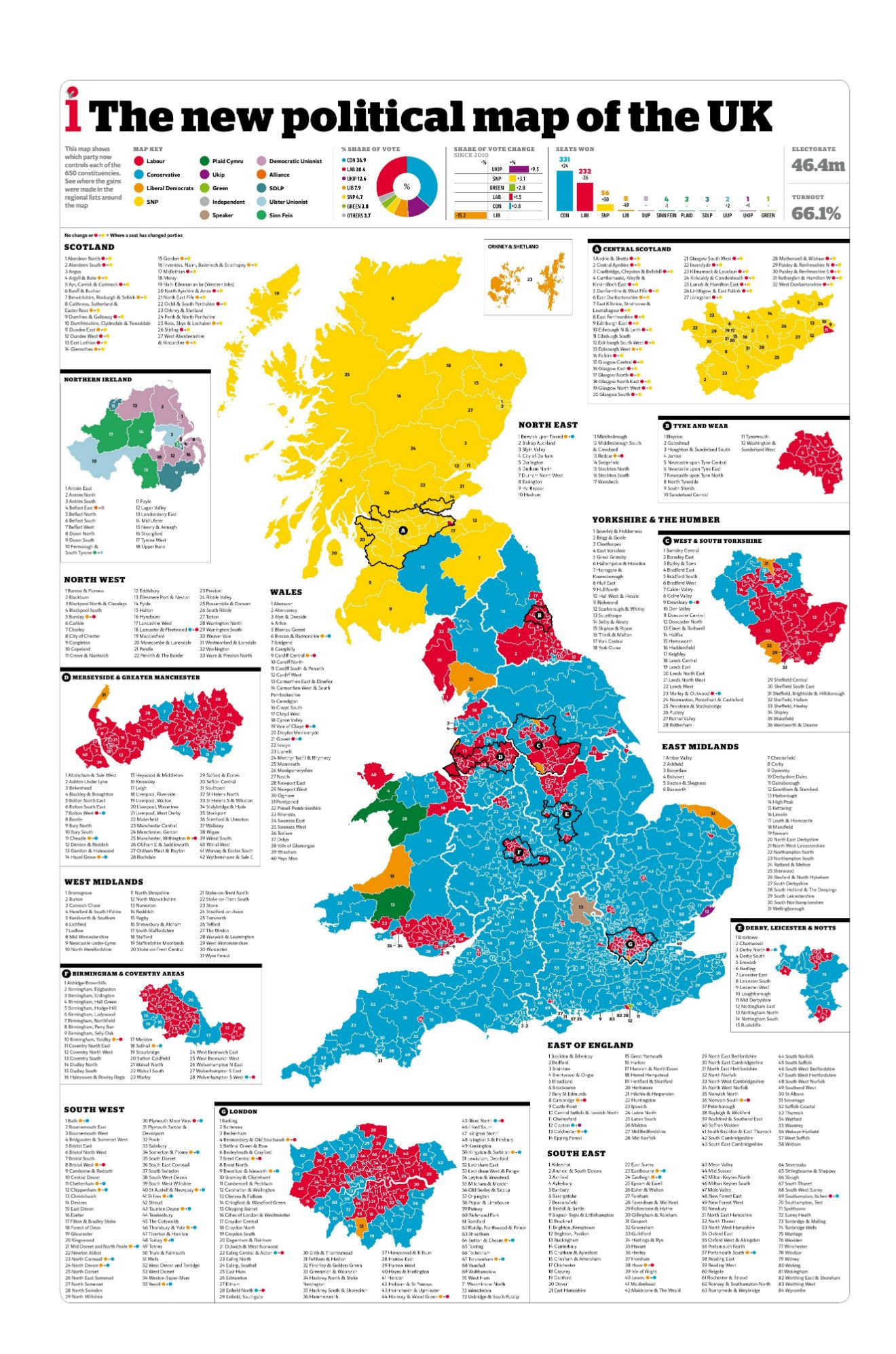 Political Map Of Great Britain.The New Political Map Of The Uk Cool Stats And Graphs