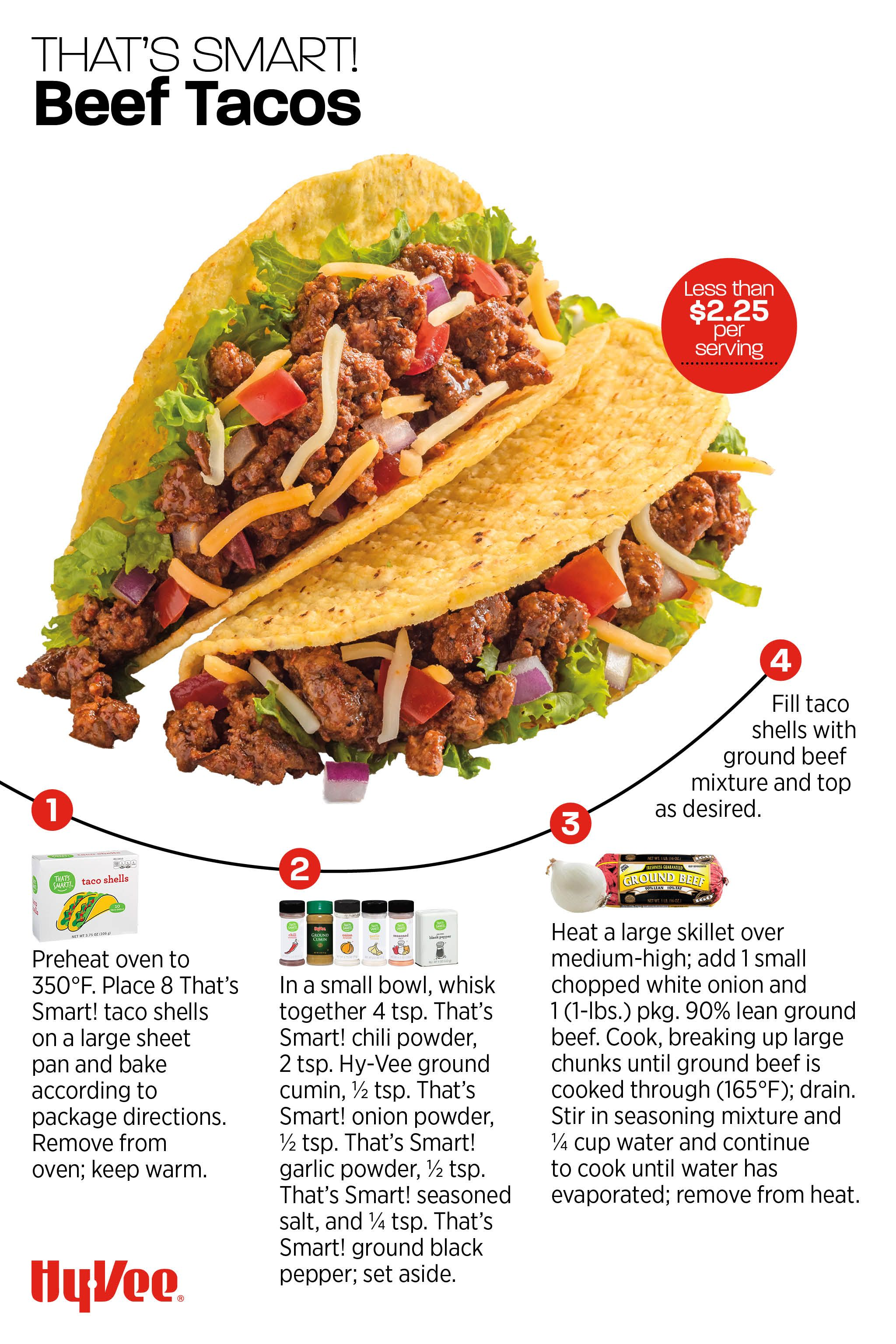 That S Smart Beef Tacos Recipe In 2020 Recipes Homemade Taco Seasoning Mix Tacos Beef