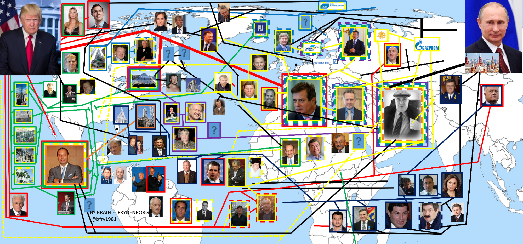 Image result for Think You Know How Deep Trump-Russia Goes? Think Again: This Chart/Info Will Blow Your Mind