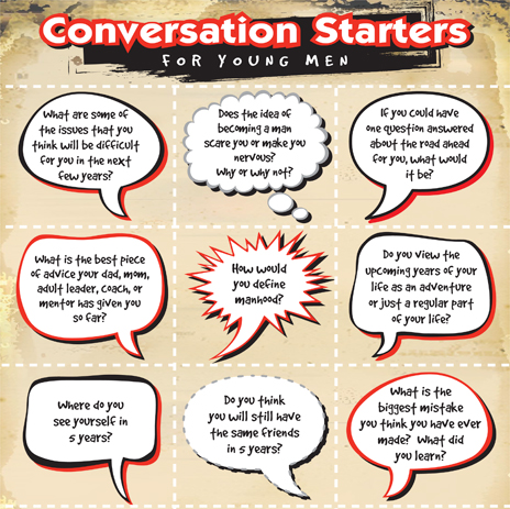 Dating site conversation tips for teens