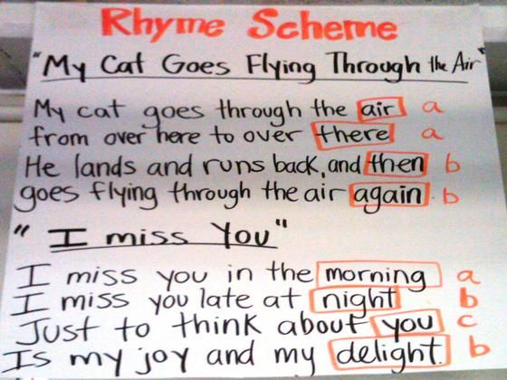 Poetic Devices: Rhyme Scheme--many poets will have an ending line