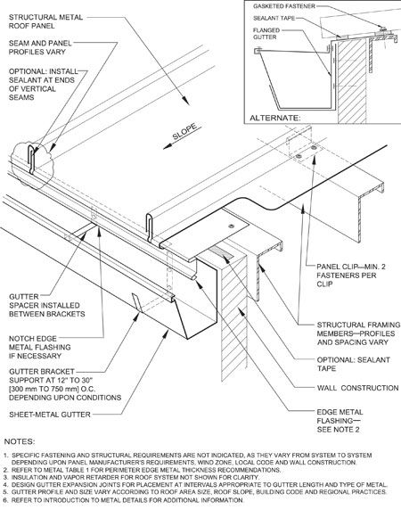 Technical Elements Professional Roofing Magazine Corrugated Metal Roof Metal Roof Roof Panels