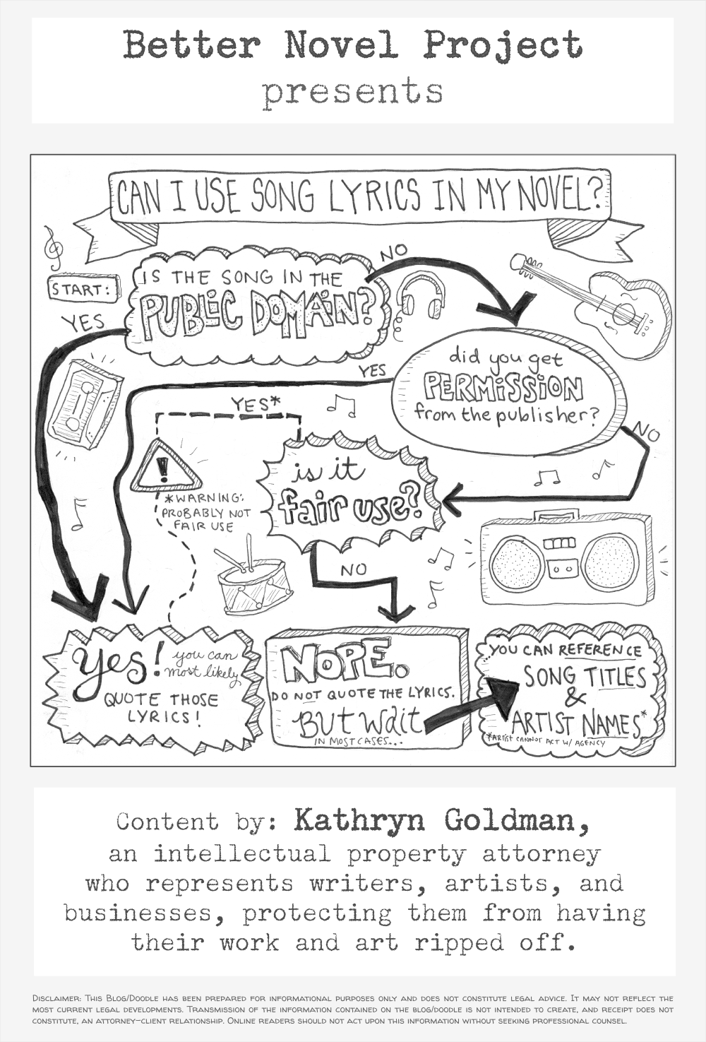 How To Compose A Song Lyrics - arxiusarquitectura