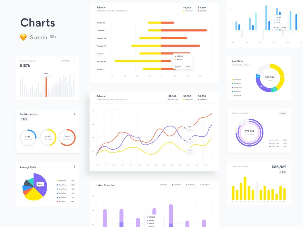 Free And Premium Tools For Graphic Designers Lstore Graphics Free Chart Chart Chart Design