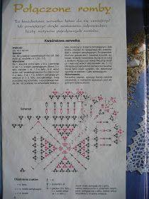 Rabarbarum: Kwadratowa serweta z elementów.