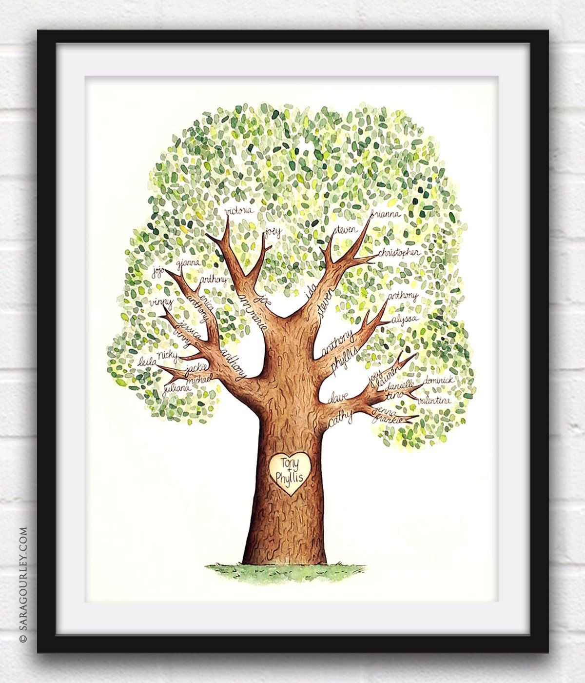 Custom Family Tree Watercolor Personalized Hand Painted Handmade Original Generation Mothers Day Gift Grandparents By SaraGourleyArt On