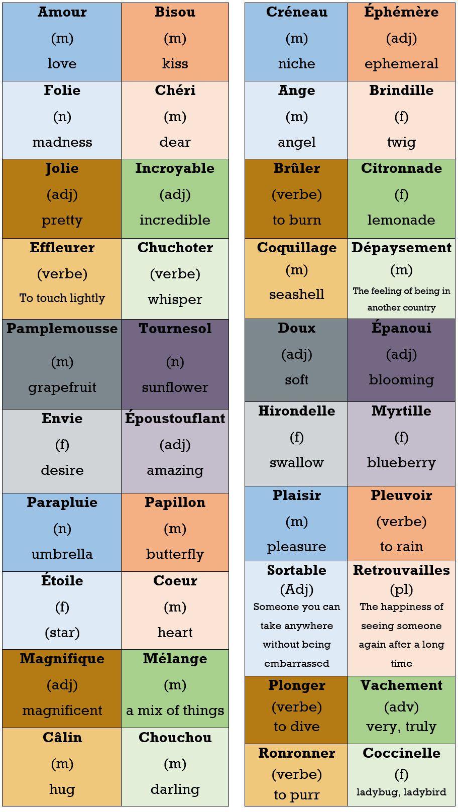 40 Les Plus Beaux Mots De La Langue Francaise The 40 Most Beautiful French Words Apprendre L Anglais Les Plus Beaux Mots Cours Anglais
