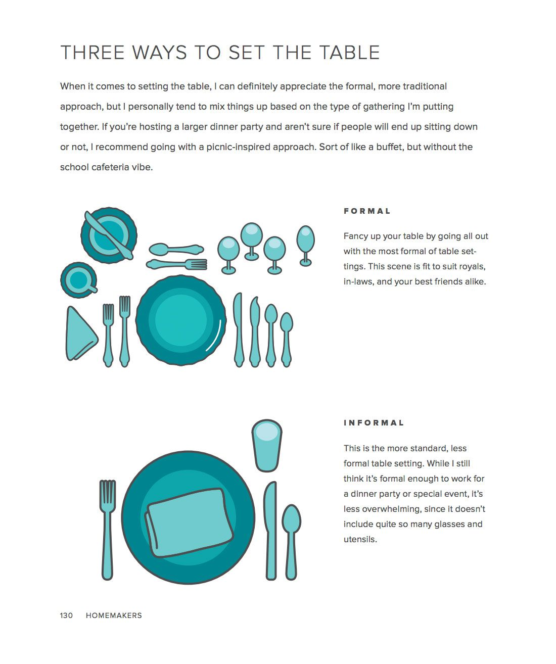 Learn the difference between a formal and informal table setting ...