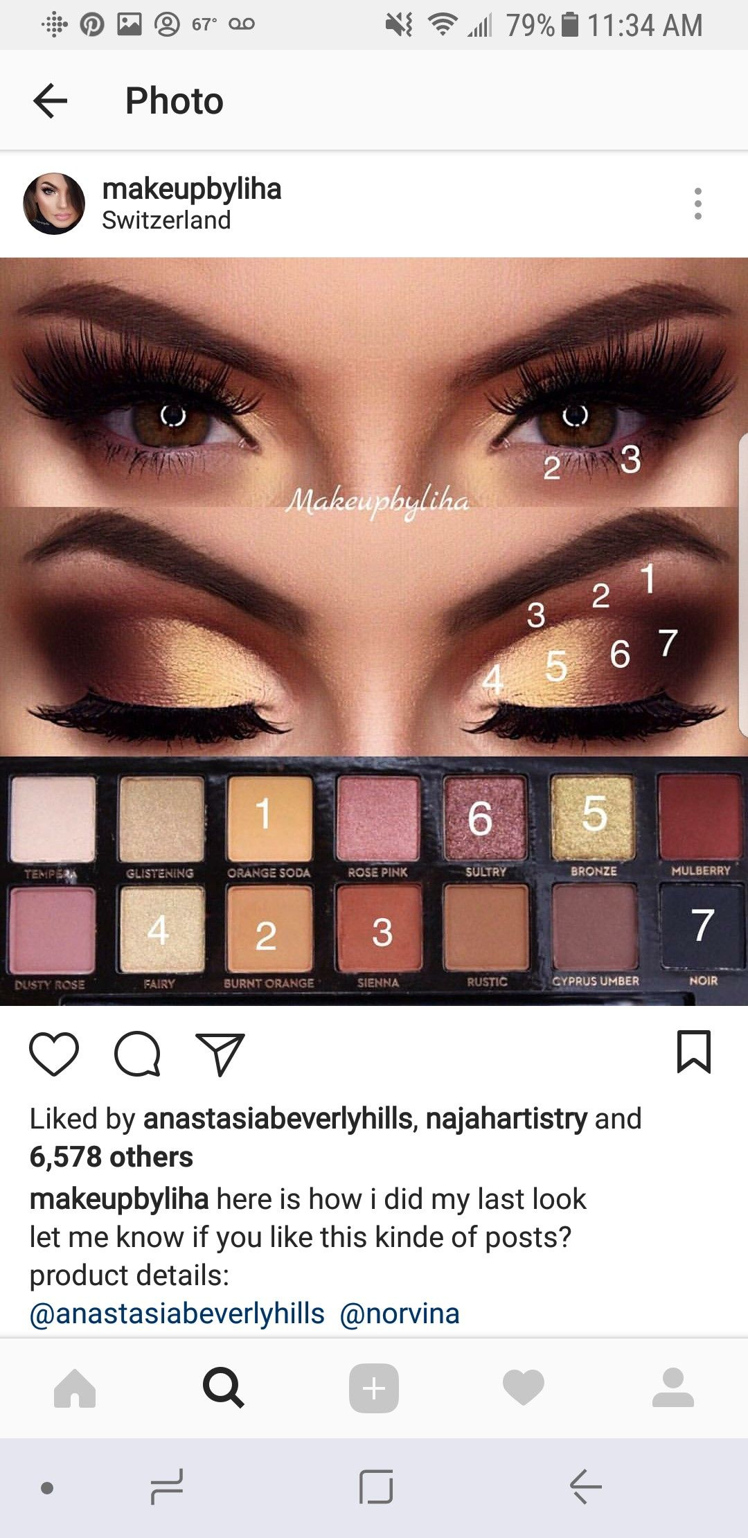 Maquillaje De Ojos Paleta De Sombra Anastasia Soft Glam