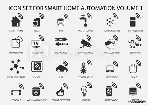 Smart Home Automation Vector Icon Set In Flat Design Smart Home