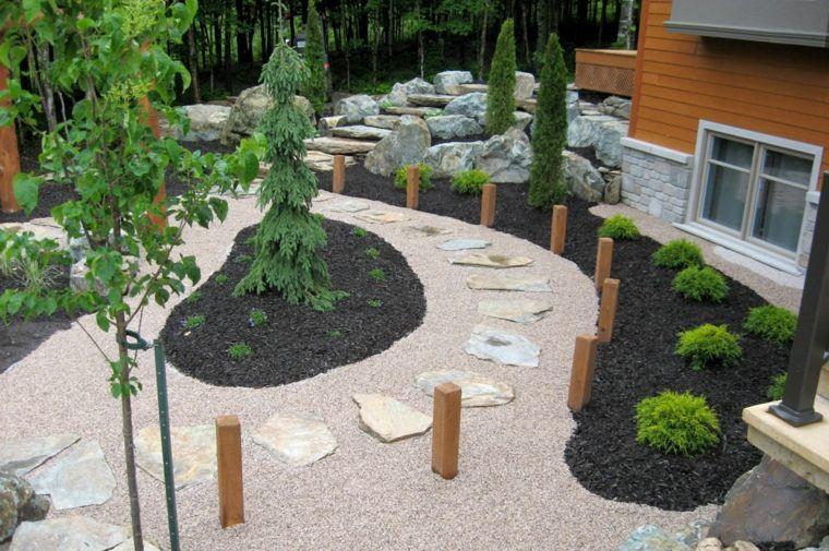 Modèle de jardin avec galets en 26 exemples inspirants | Extérieur ...