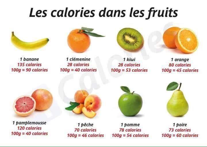 Épinglé par Awa Ndiaye sur Nutrition | Calories des