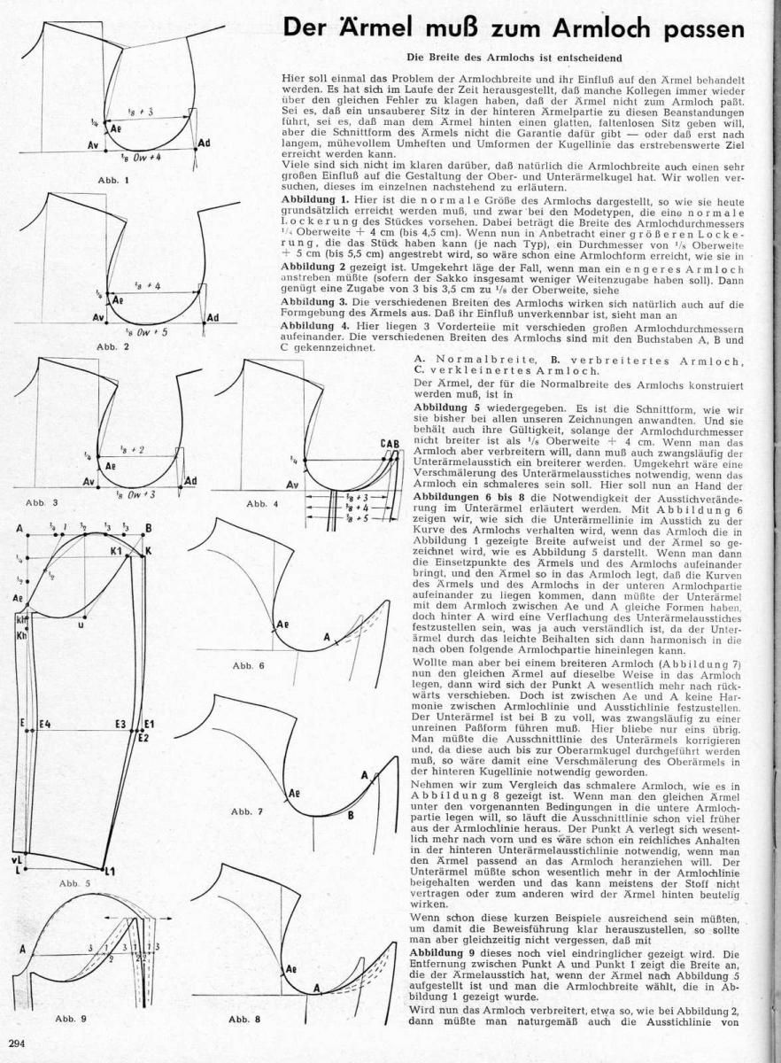 Cutter and Tailor forum discussion on ease on tailored sleeves ...
